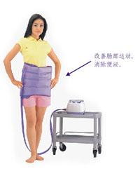 气压式肢体血液循环治疗仪 产品类别: 气压式肢体血液循环治疗仪 产品图片